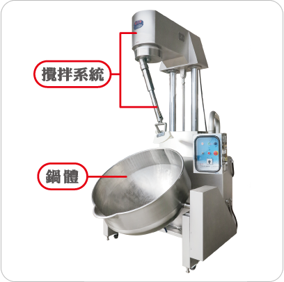 bowl food machine